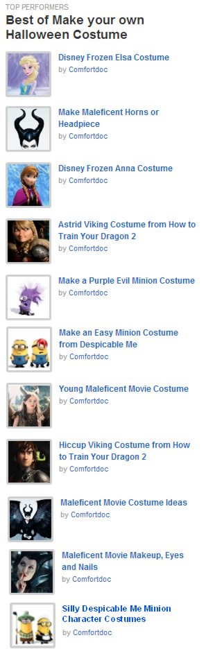Screen shot from Best of Make Your Own Halloween Costume